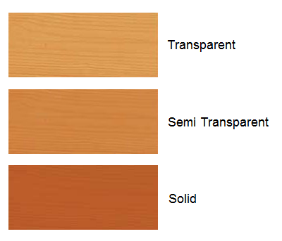 Whats the Best Fence Stain Brand for a Cedar Fence